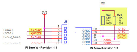 Pi Zero W has no pullups on I2C pins, but the Zero does