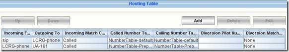 Capture-Hotline-Routing-before