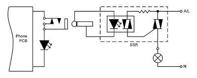 MWI2-Circuit